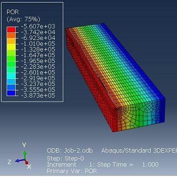 شبیه سازی تداخل خط لوله با گرم شدن پرمافراست با آباکوس
