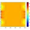 شبیه سازی ترکیب تصویر با وضوح پایین در فرآیند بازیابی فاز با متلب