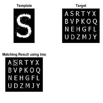 شبیه سازی شناسایی و تطبیق الگو با متلب