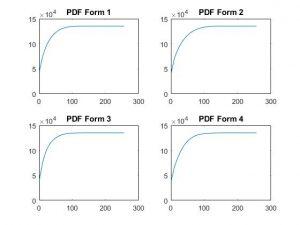 شبیه سازی استخراج ویژگی های بافت gldm با متلب