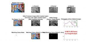 شبیه سازی قطعه بندی رنگ تصویر به کمک تابع دلتا با متلب
