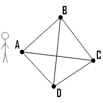 شبیه سازی مساله فروشنده به کمک الگوریتم بهینه سازی مورچگان با متلب