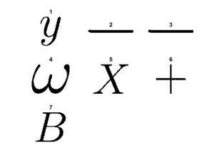 شبیه سازی تشخیص کاراکترهای معادله با متلب