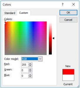 شبیه سازی استخراج هیستوگرام RGB تصویر رنگی با متلب