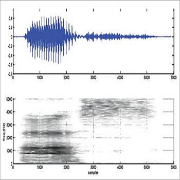 شبیه سازی و درک طیف سیگنال صوتی با متلب