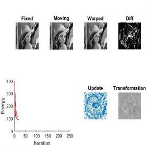 شبیه سازی ثبت تصویر دیجیتال با متلب