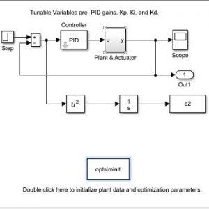 شبیه سازی کنترل کننده PID با استفاده از الگوریتم ازدحام ذرات PSO با متلب