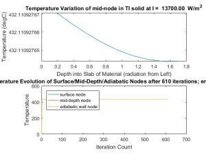 شبیه سازی انتقال حرارت تابشی با متلب