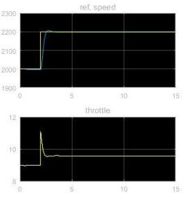 شبیه سازی طراحی و تنظیم کنترلر PID با متلب