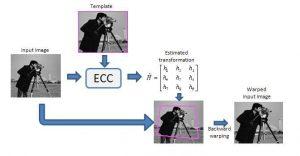 شبیه سازی الگوریتم تراز کردن تصویر ECC با متلب