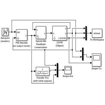 شبیه سازی مقاله کنترل خطی بازخورد با استفاده از شبکه عصبی با متلب
