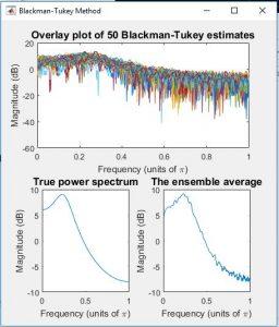 شبیه سازی تخمین طیفی توان با متلب