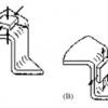 شبیه سازی تاثیر ضخامت ورق بر تنش پسماند در کشش عمیق با آباکوس