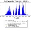 ابزار تحلیل سیگنال EMG با متلب