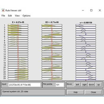 شبیه سازی کنترل فازی در متلب