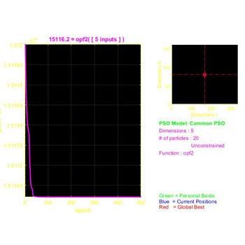 شبیه سازی پخش بار بهینه با الگوریتم ازدحام ذرات pso در متلب