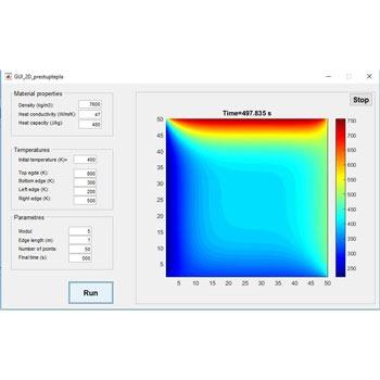 شبیه سازی حل معادله انتقال حرارت دو بعدی در متلب