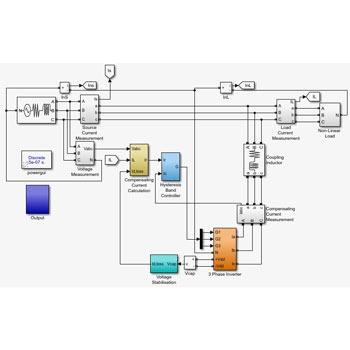 شبیه سازی فیلتر توان اکتیو شنت سه فاز با تبدیل DQ در متلب