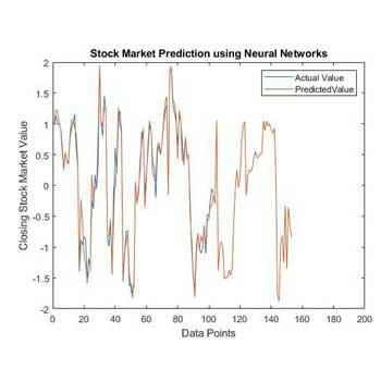 پیش بینی سهام با شبکه عصبی در متلب