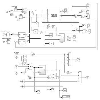 شبیه سازی توربین بادی DFIG با کنترل کننده PI در متلب