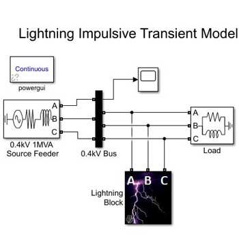 شبیه سازی تاثیر رعد و برق بر خطوط انتقال در متلب