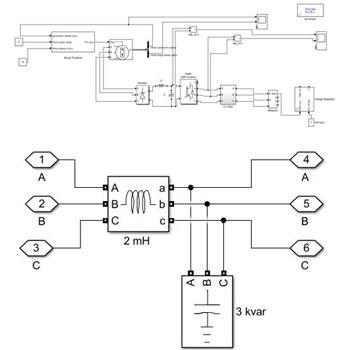 شبیه سازی توربین بادی مغناطیس دائم PMSG در متلب