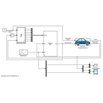 طراحی کنترل پیش بین MPC تطبیقی در متلب