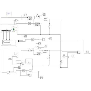 شبیه سازی پایداری ولتاژ در سیستم فتوولتائیک با مبدل DC به DC در متلب