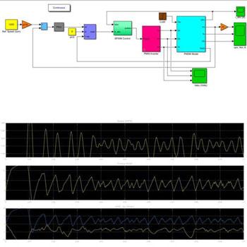 شبیه سازی کنترل سرعت و جریان موتور سنکرون مغناطیس دائم pmsm در متلب