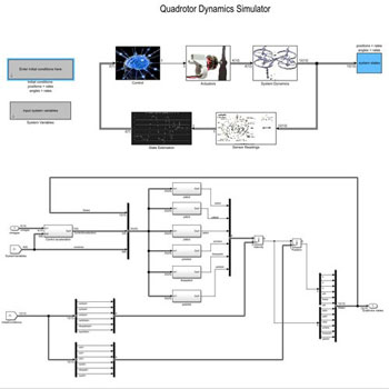 شبیه سازی و مدلسازی دینامیکی کوادروتور در متلب