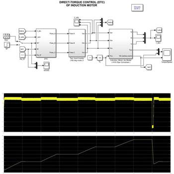 شبیه سازی کنترل مستقیم گشتاور موتور القایی در متلب