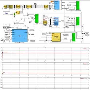شبیه سازی کنترل توان راکتیو مزرعه بادی متصل به شبکه نامحدود در متلب