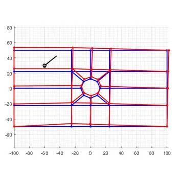 شبیه سازی مسئله الاستیسیته دو بعدی تنش صفحه ای در متلب