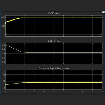 شبیه سازی ردیابی نقطه توان حداکثر پنل خورشیدی به روش آشفته و مشاهده در متلب