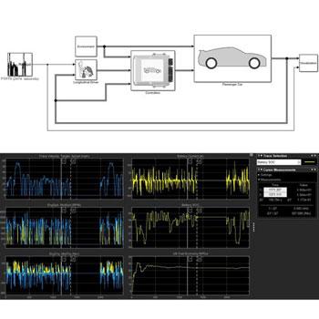 شبیه سازی کنترل خودرو برقی هیبریدی در متلب