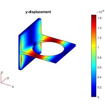 شبیه سازی آنالیز المان محدود (FEM) سه بعدی (3D) در متلب