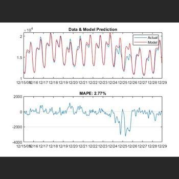 شبیه سازی پیش بینی بار و قیمت برق با شبکه عصبی در متلب